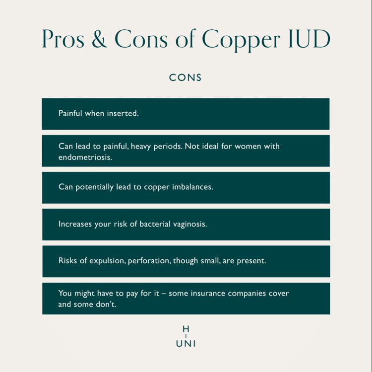 Cons of Copper IUD